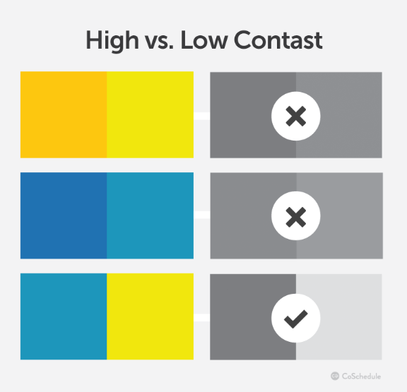 High Versus Low Contrast Examples
