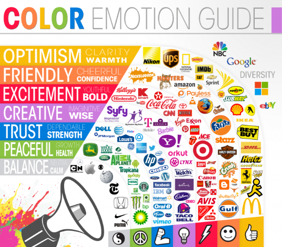 Color Emotion Guide with Brand Logos