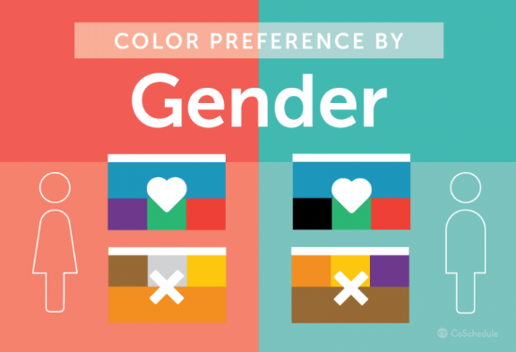 Examples of Color Preference By Gender